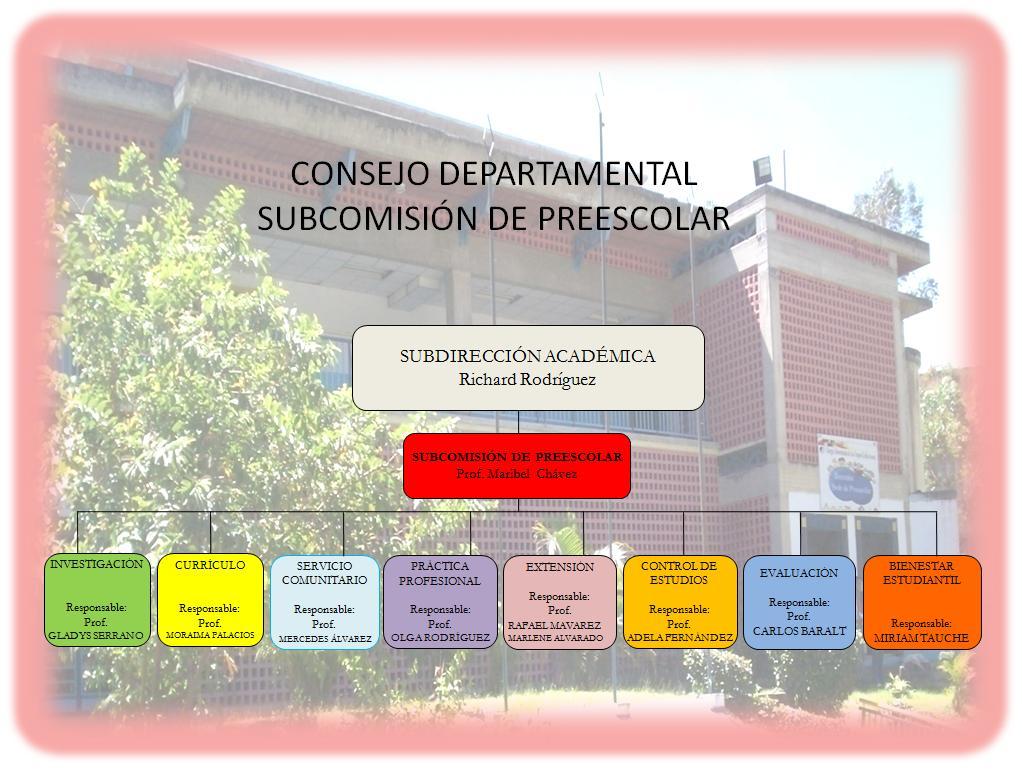 Subcomisión Preescolar Cultca 2009