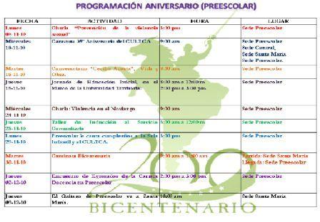 Programa Aniversario (Preescolar) 2010